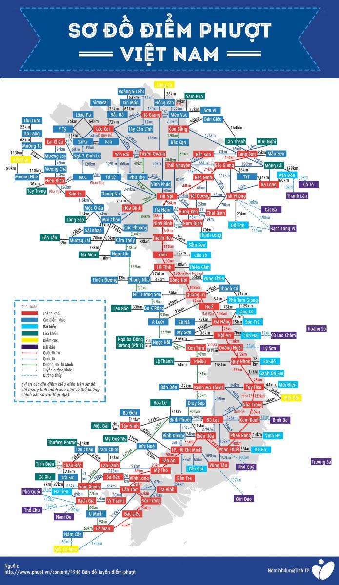 3005062_Infographic-so-do-diem-phuot-viet-2000-ver2