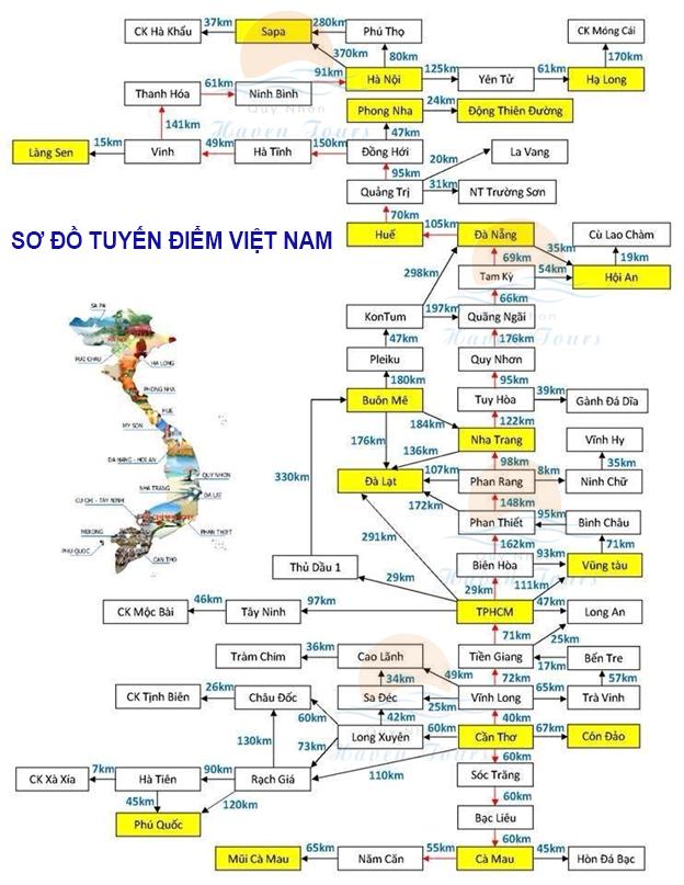 so-do-tuyen-diem-viet-nam
